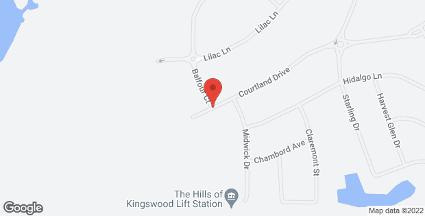 1515 Courtland Drive Frisco TX 75034