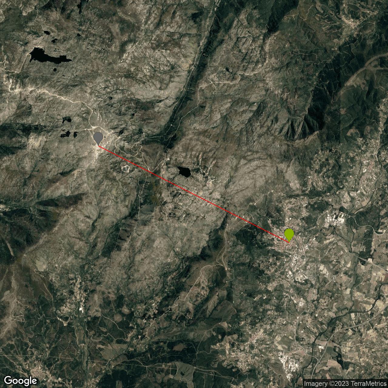 Serra de Estrela (Covilha) Bike Climb - PJAMM Cycling
