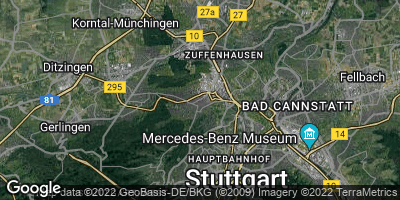 Google Map of Feuerbach