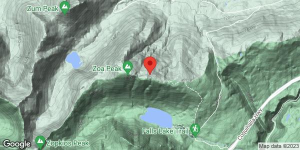 Zoa sub peak