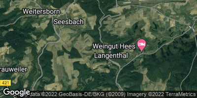 Google Map of Langenthal