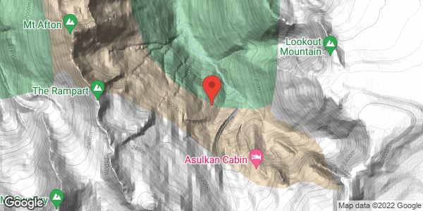 Asulkan area
