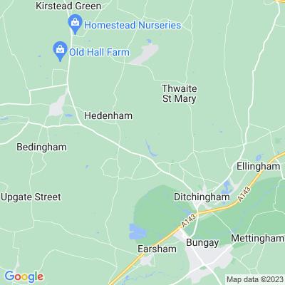 Ditchingham Hall Location