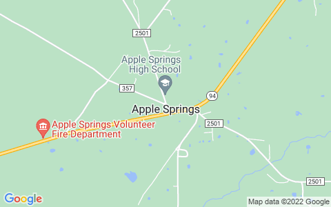Apple Springs