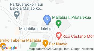 MALLABIKO UDALA mapa