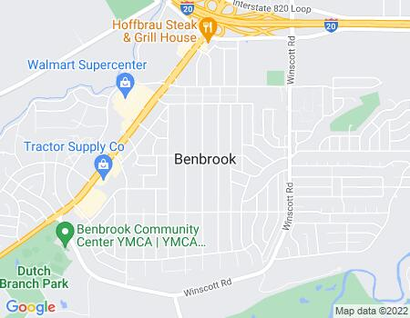 payday loans in Benbrook