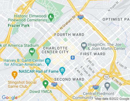 payday loans in Charlotte
