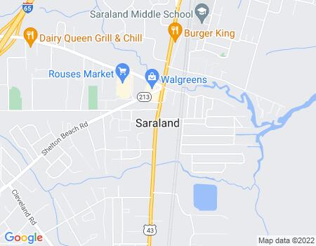 payday loans in Saraland