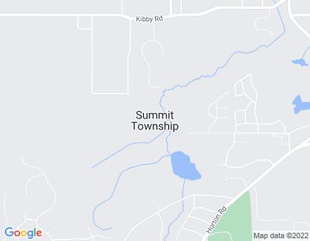 payday loans in Summit