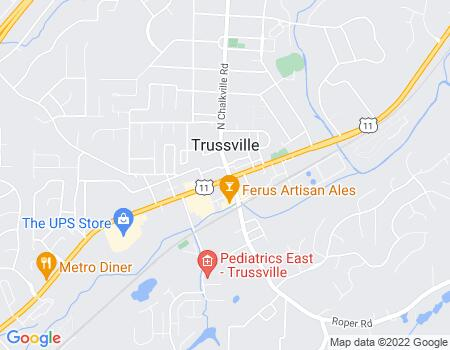 payday loans in Trussville