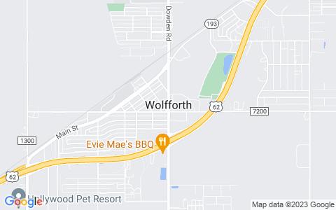 Wolfforth