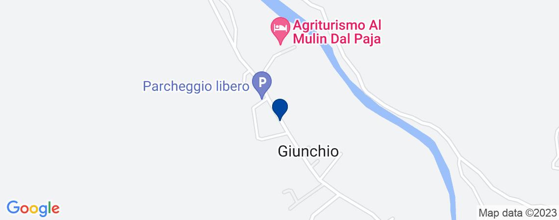 Fabbricato, AILOCHE