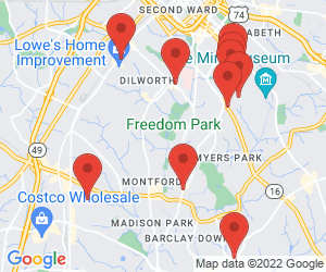 Clothing Stores near Charlotte, NC