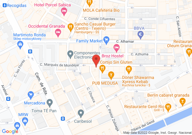 Mapa kierunków